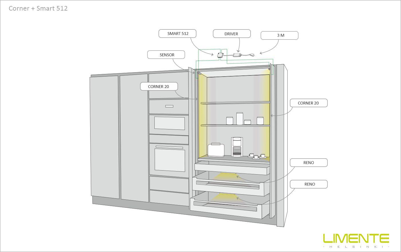 LED-CORNER LUX valkoinen