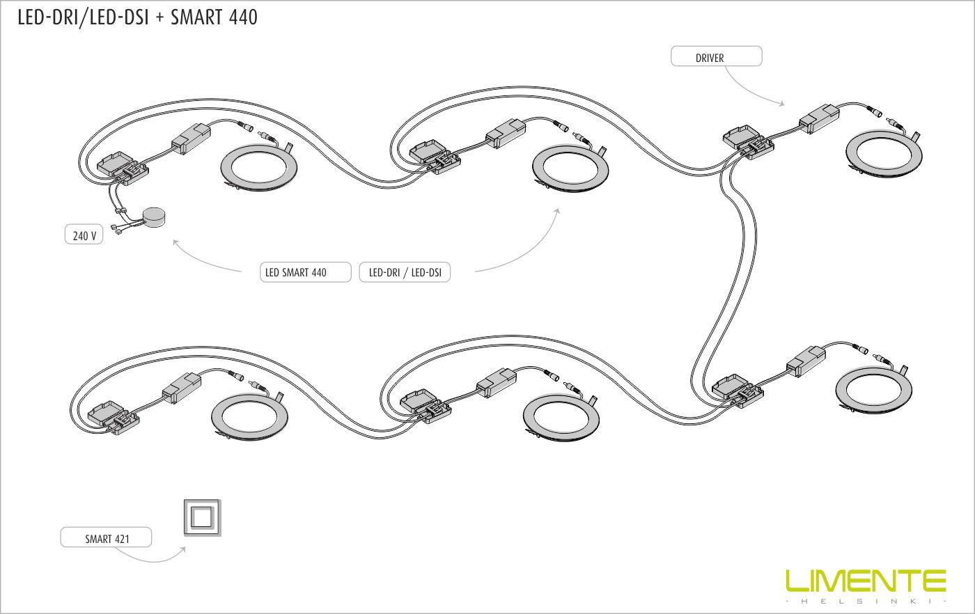 LIMENTE SMART 400 24 V