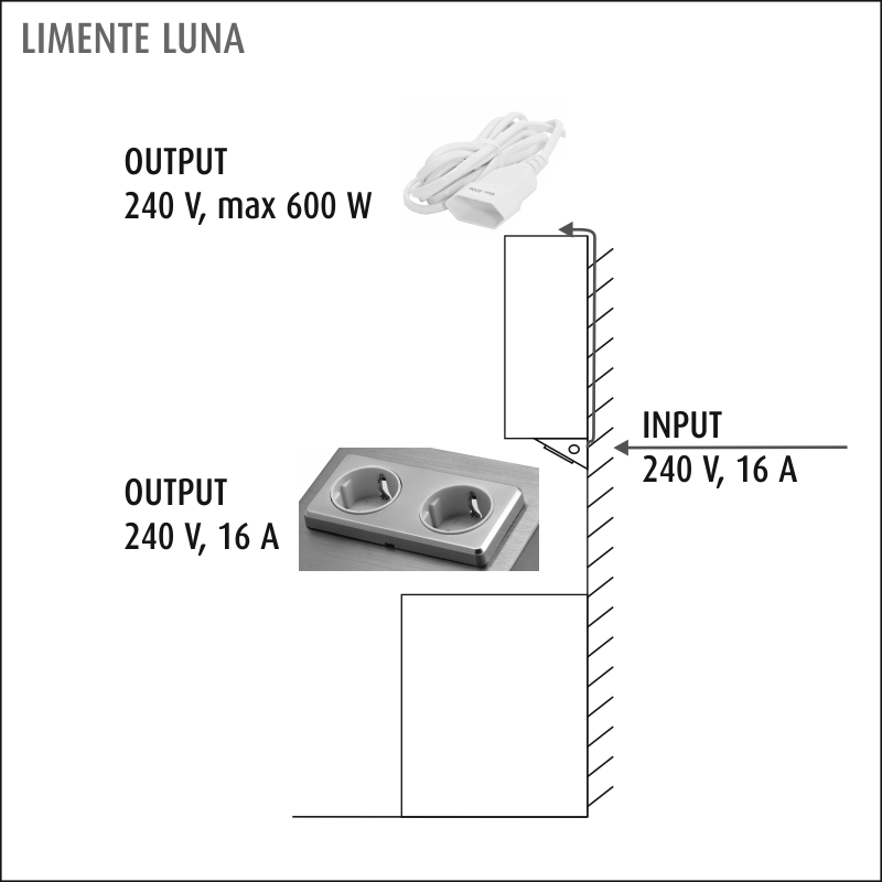 LUNA-2 socket + switch, s/s