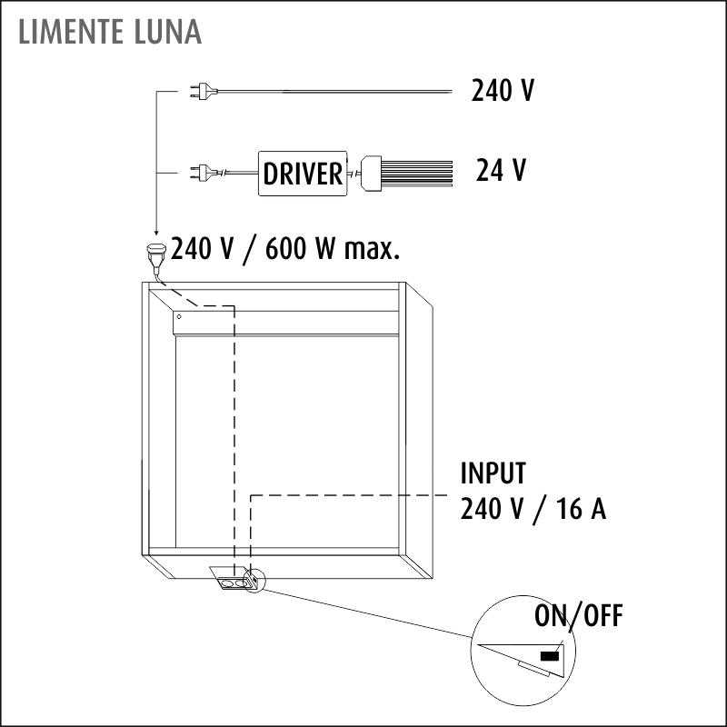 LUNA-2 eluttag + avbrytare, mattsvart
