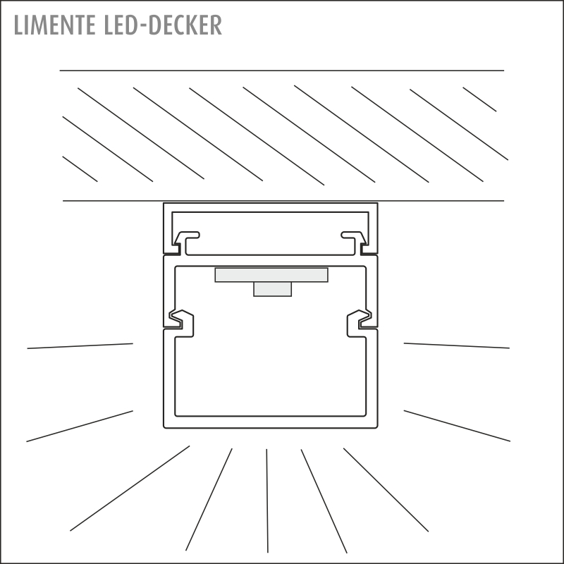 LED-DECKER CCT