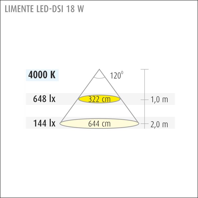 LIMENTE LED-DSI