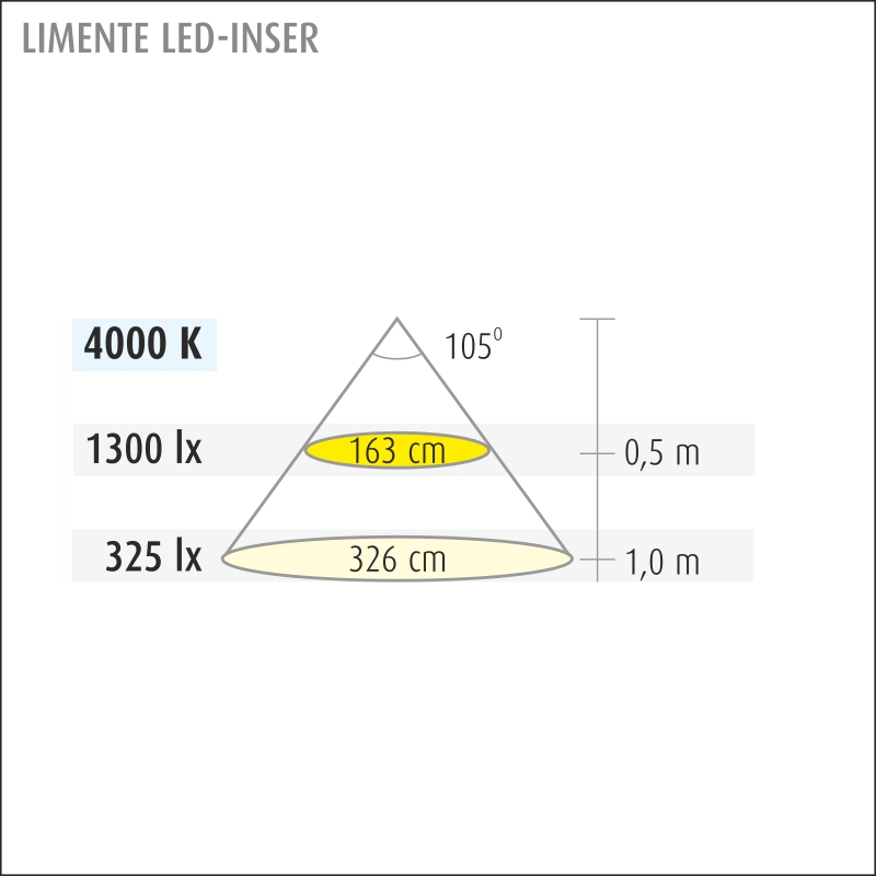 LED-INSER