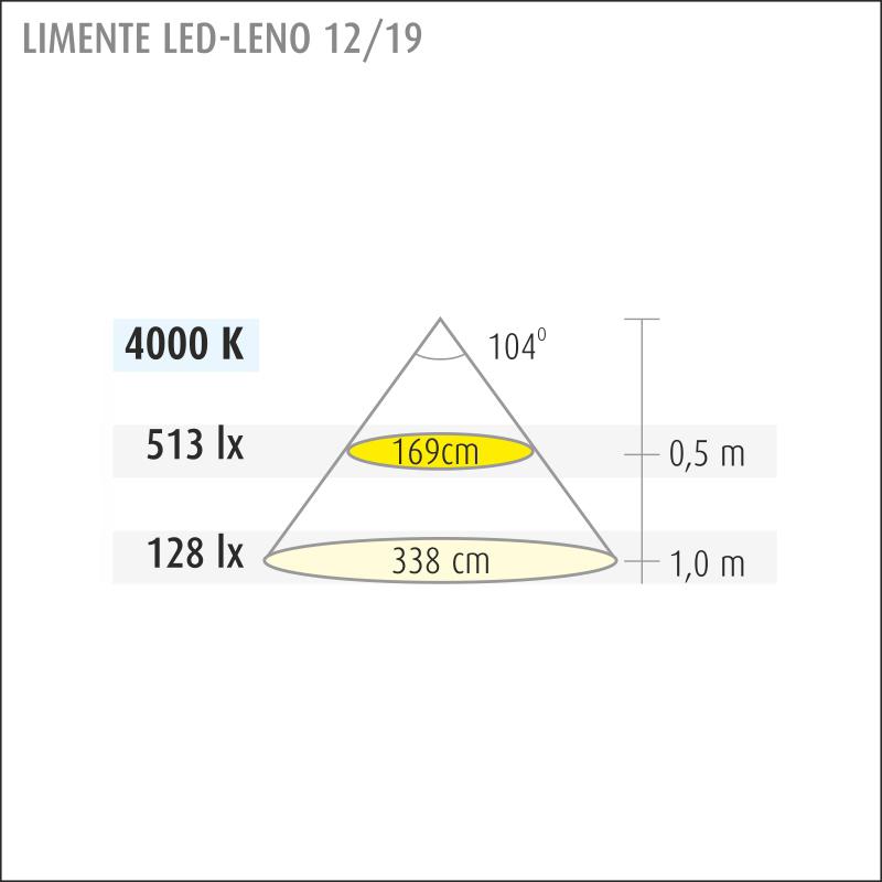 LIMENTE LED-LENO 12