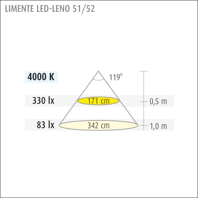 LIMENTE LED-LENO 52