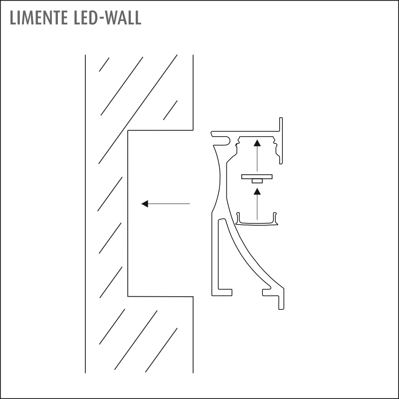 LED-WALL LUX