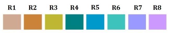 CRI värintoistoindeksi