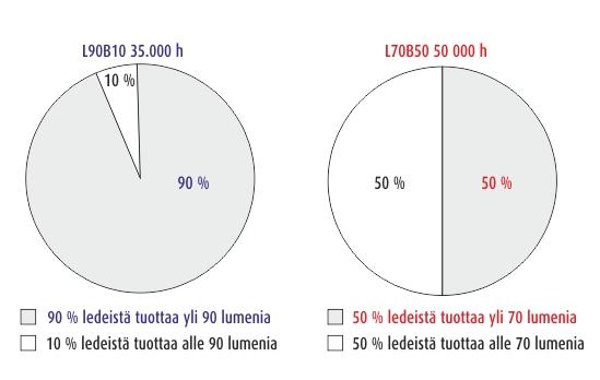 Elinika_L90B10_vs_L70B50_1.jpg